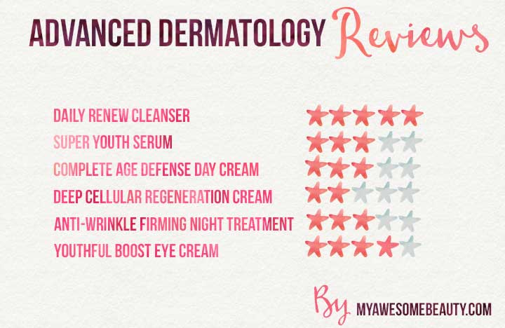 advanced dermatology reviews