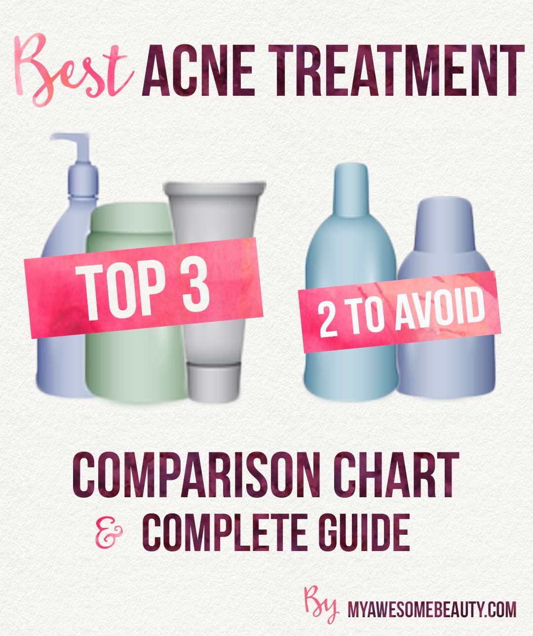 A Brief Rundown on the Best Acne Medications OutThere