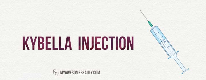 kybella injection